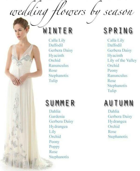 Events by L would like to share this list of wedding flowers by season.