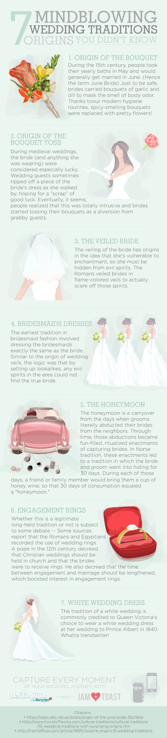 7 Wedding Traditions that will blow your mind